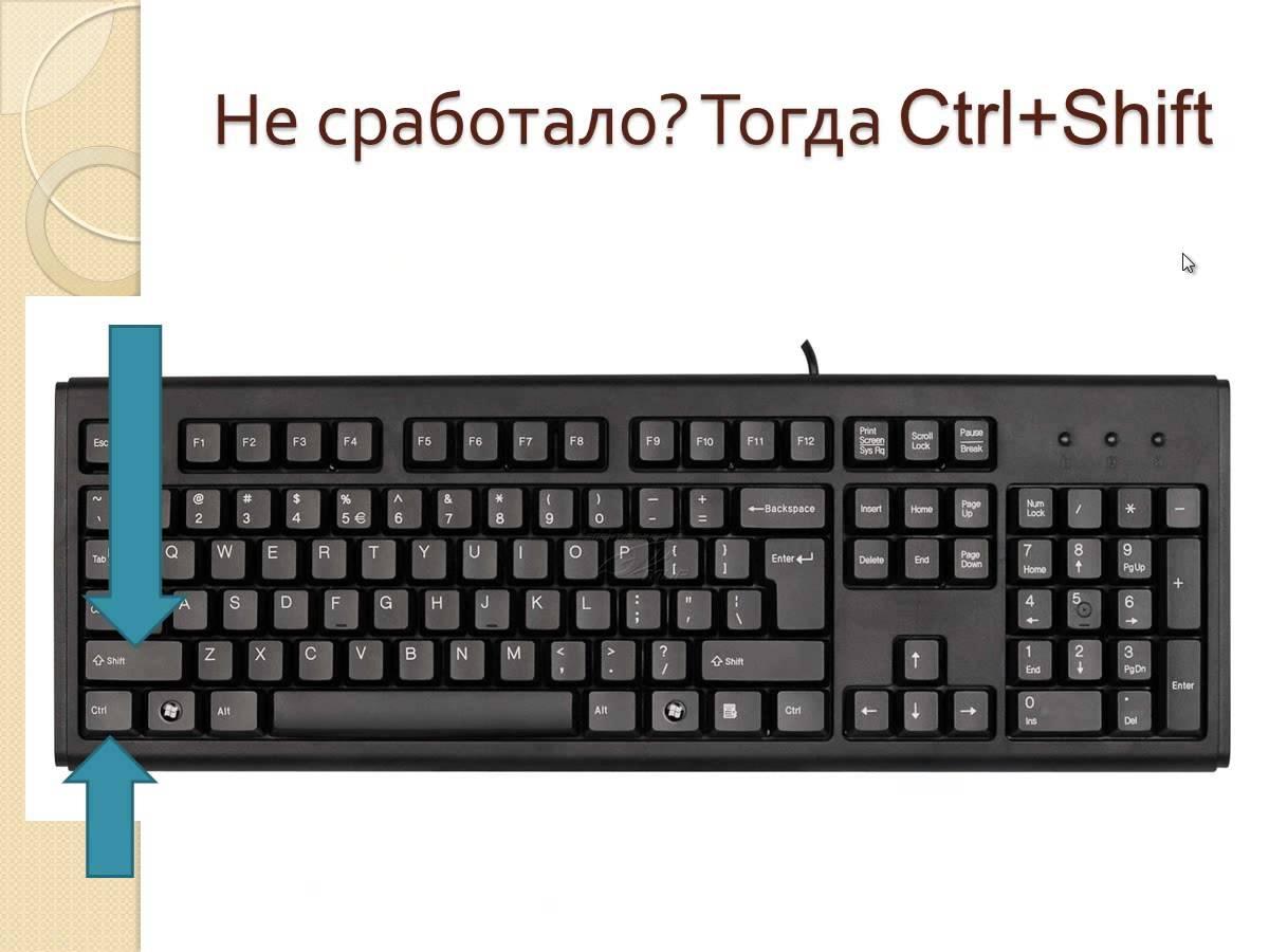 Русская Клавиатура, Русская раскладка 95