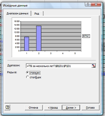 Указание диапазона данных