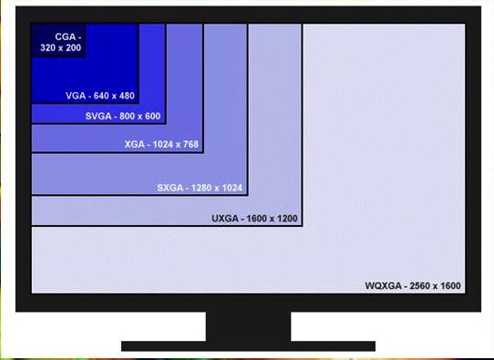 Как изменить разрешение экрана?