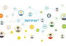 Yammer: соцсеть для внутреннего корпоративного пользования