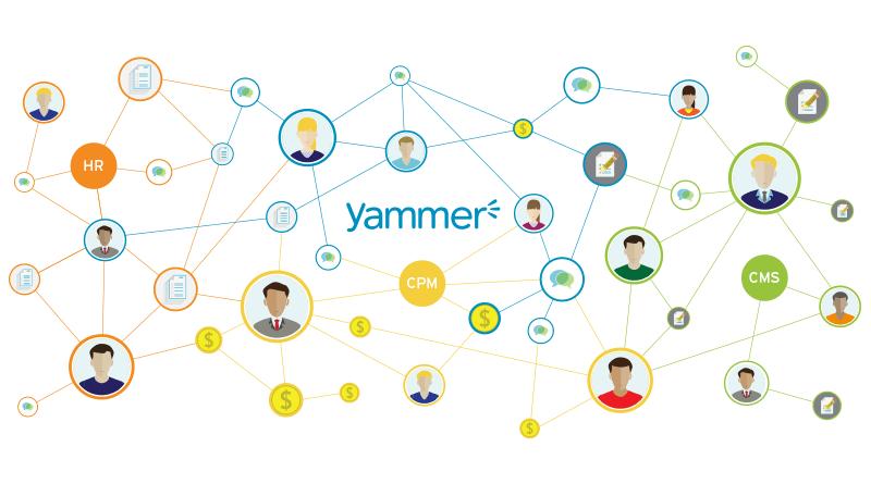 Yammer- соцсеть для бизнеса