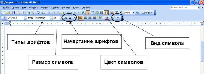 Инструменты для изменения шрифта в Microsoft Word