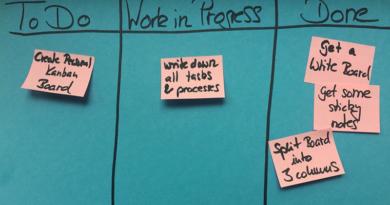Программное обеспечение для управления проектами ProjectWizards