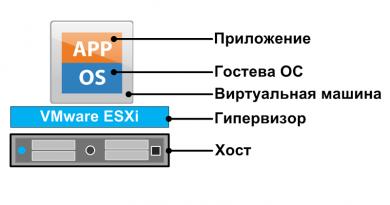 Установка и настройка виртуальной машины (гипервизор ESXi)
