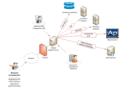 Как работать с Krontech Single Connect