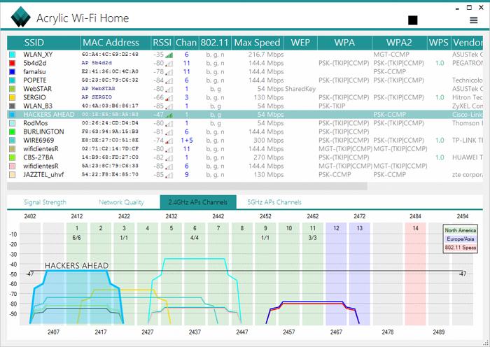 Скриншот к Acrylic Wi-Fi Home